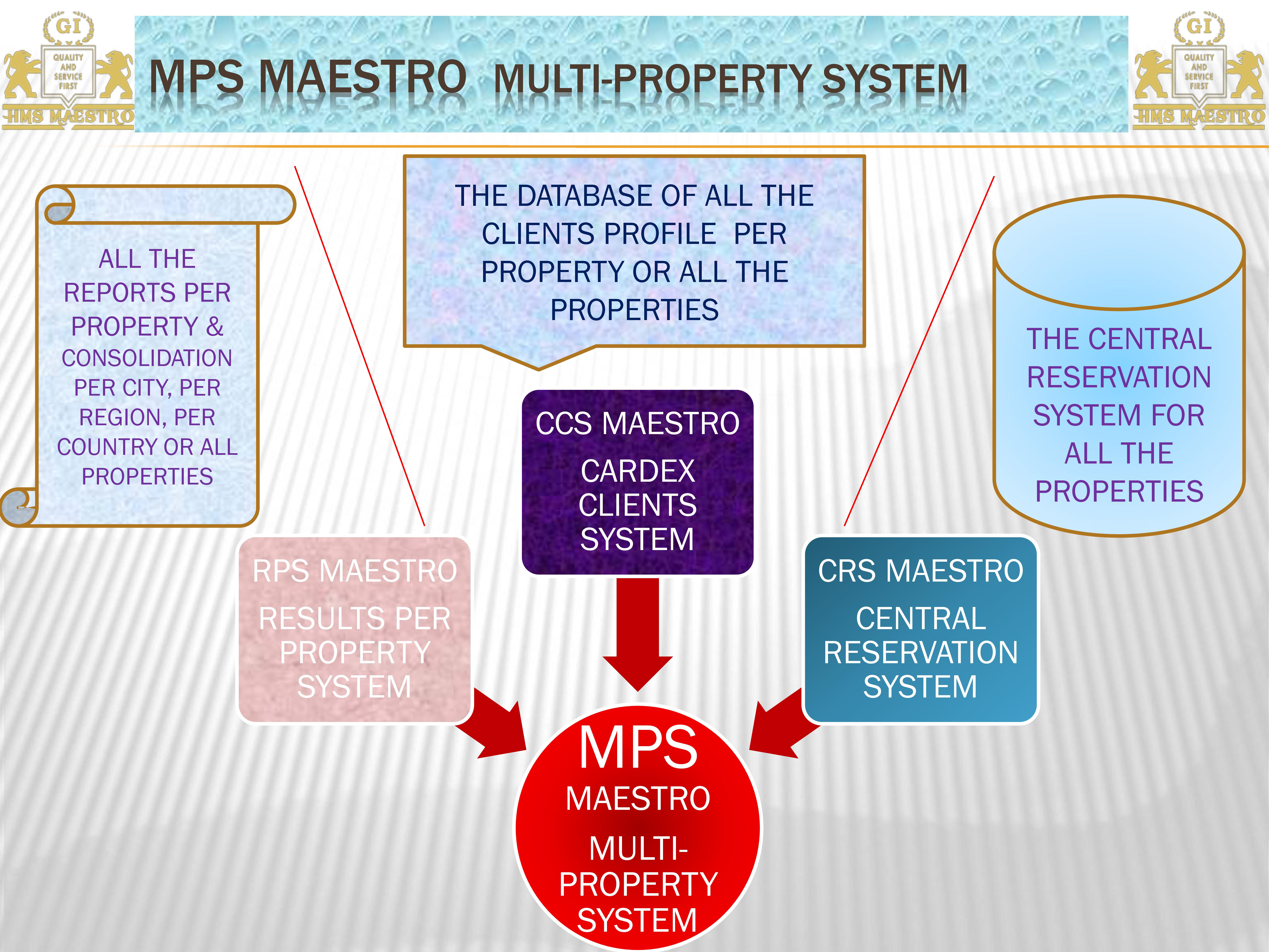 yield management system yms The applied smartfactory yield management system is a fab-wide solution that loads, pre-aligns, and analyzes all yield relevant data to provide automated analysis and.